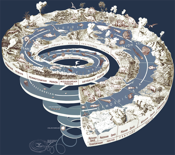 GeologicalTimeSpiral- USGeoSurvey-web