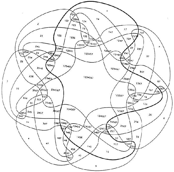 7 Way Venn Diagram Electrical Work Wiring Diagram